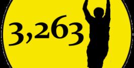CPL Big Number